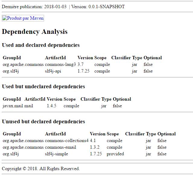 Dependency plugin Maven — EjnTricks